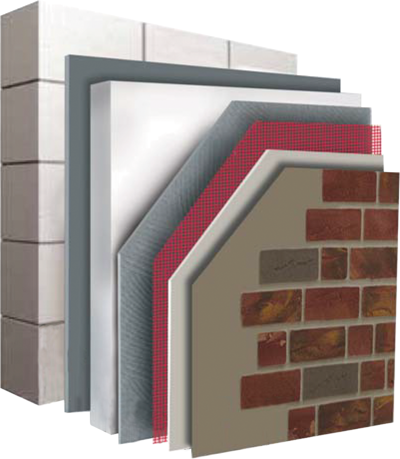 Systems Page External Wall Insulation Licata